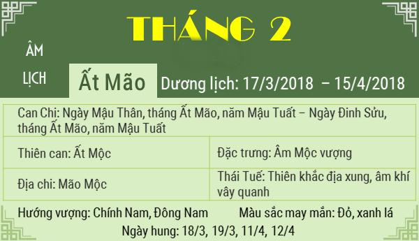 tu-vi-thang-02-am-tuoi-suu