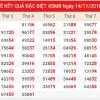 Soi cầu phân tích kết quả xsmb chính xác ngày 15/11