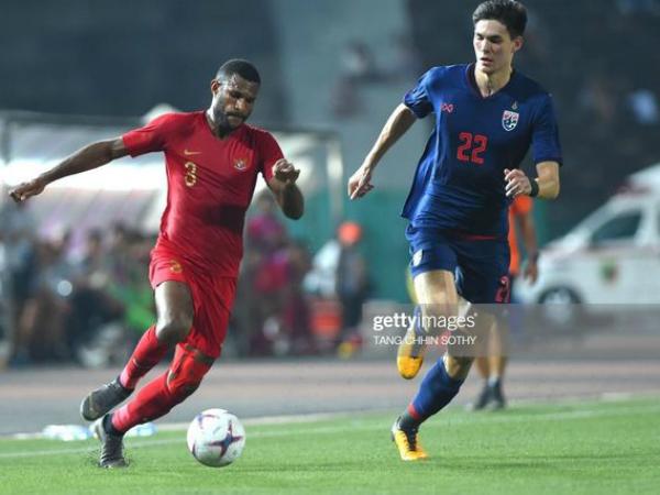 U23 Thái Lan và sức mạnh bóng bổng đáng sợ