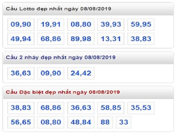 Soi cầu lô bạch thủ miền bắc ngày 08/08 tỷ lệ trúng cao