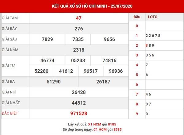 Phân tích KQSX Hồ Chí Minh thứ 2 ngày 27-7-2020