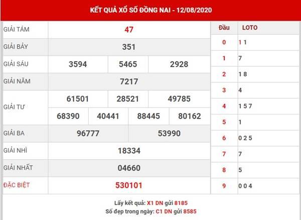 Phân tích xổ số Đồng Nai thứ 4 ngày 19-8-2020
