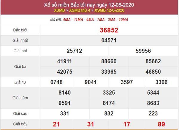 Dự đoán XSMB ngày 13/8/2020 chốt lô VIP miền Bắc thứ 5