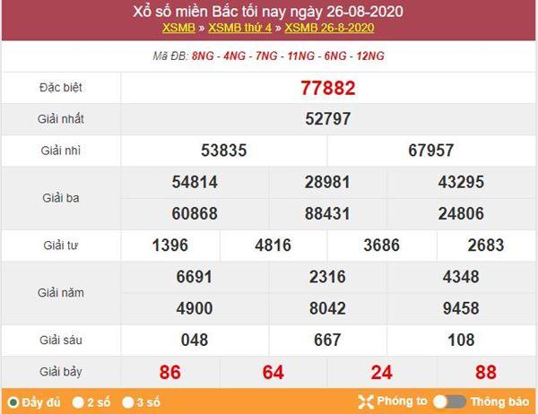 Dự đoán XSMB ngày 27/8/2020 chốt KQXS miền Bắc thứ 5