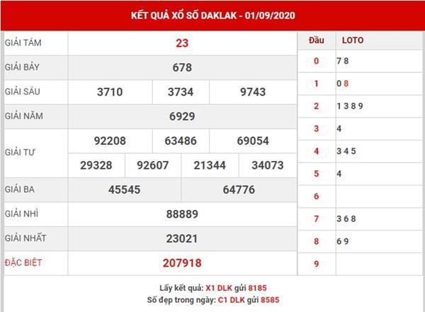 Phân tích xổ số Daklak thứ 3 ngày 8-9-2020