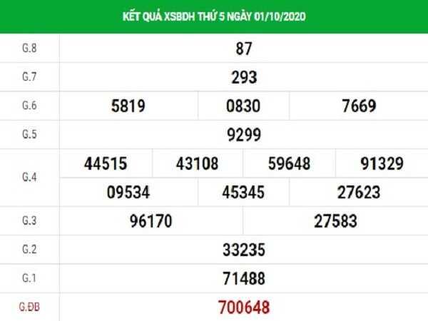 Tổng hợp dự đoán KQXSBD ngày 08/10/2020- xổ số bình định