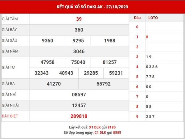Phân tích SX Daklak thứ 3 ngày 3-11-2020