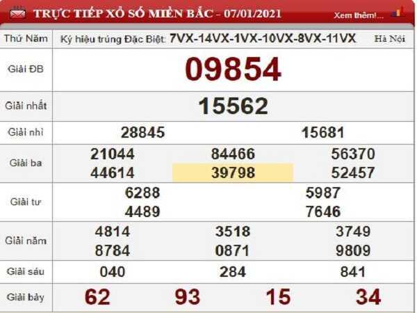 Dự đoán KQXSMB ngày 08/01/2021- xổ số miền bắc thứ 6