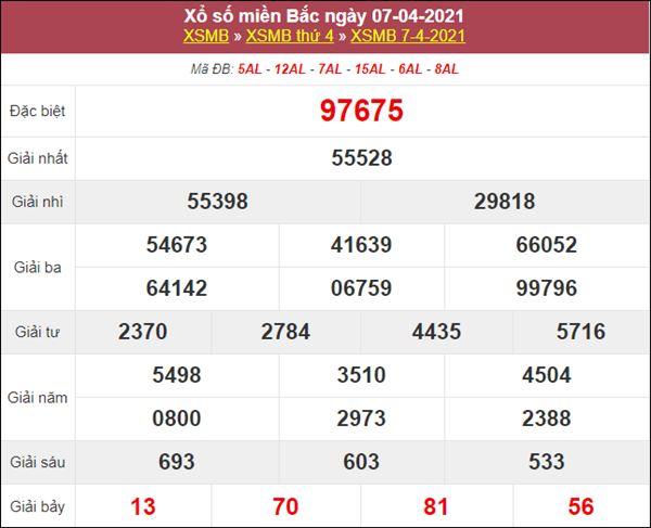 Dự đoán XSMB ngày 8/4/2021 thứ 5 chốt lô VIP siêu chuẩn