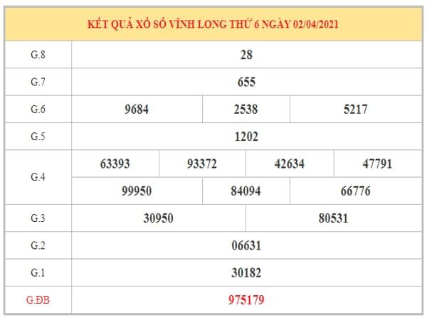 Dự đoán XSVL ngày 9/4/2021 dựa trên kết quả kì trước