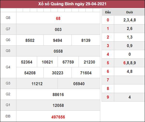 Soi cầu XSQB 6/5/2021 chốt lô VIP Quảng Bình thứ 5