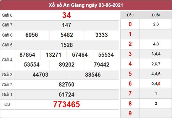 Soi cầu KQXS An Giang 10/6/2021 thứ 5 cùng cao thủ
