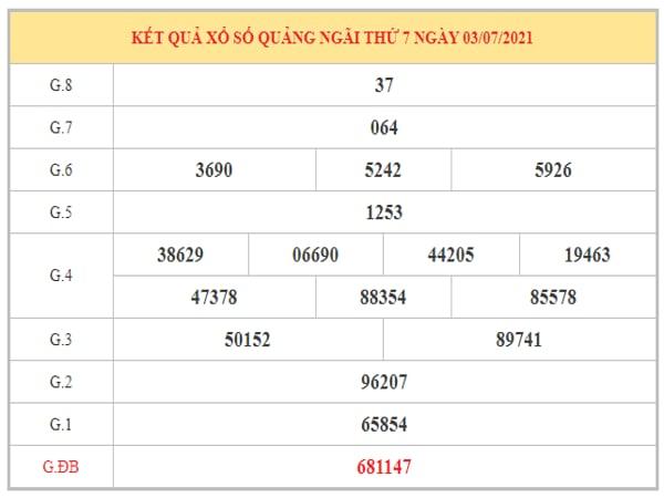 Soi cầu XSQNG ngày 10/7/2021 dựa trên kết quả kì trước