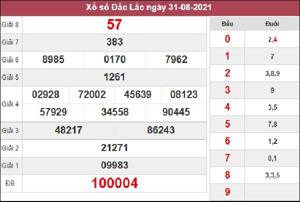 Nhận định KQXS ĐăkLắc 7/9/2021 chốt XSDLK cùng cao thủ